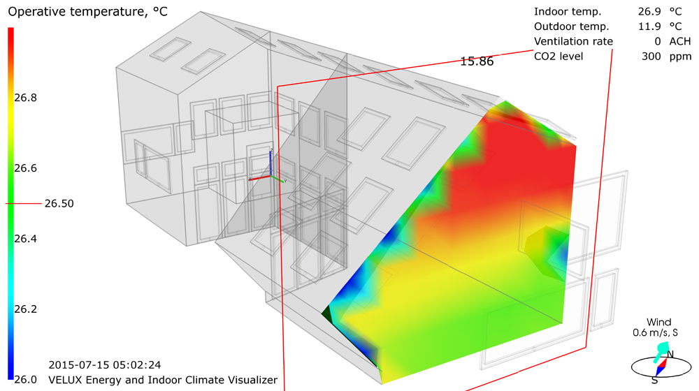 Velux energy and indoor climate visualizer - Direct energie simulation ...