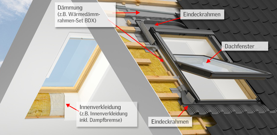 velux dachfenster rollo montage finest verkauf und montage von dachfenster der marke velux und. Black Bedroom Furniture Sets. Home Design Ideas