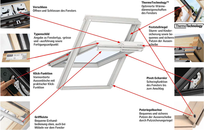 Schwingflügelfenster Detail