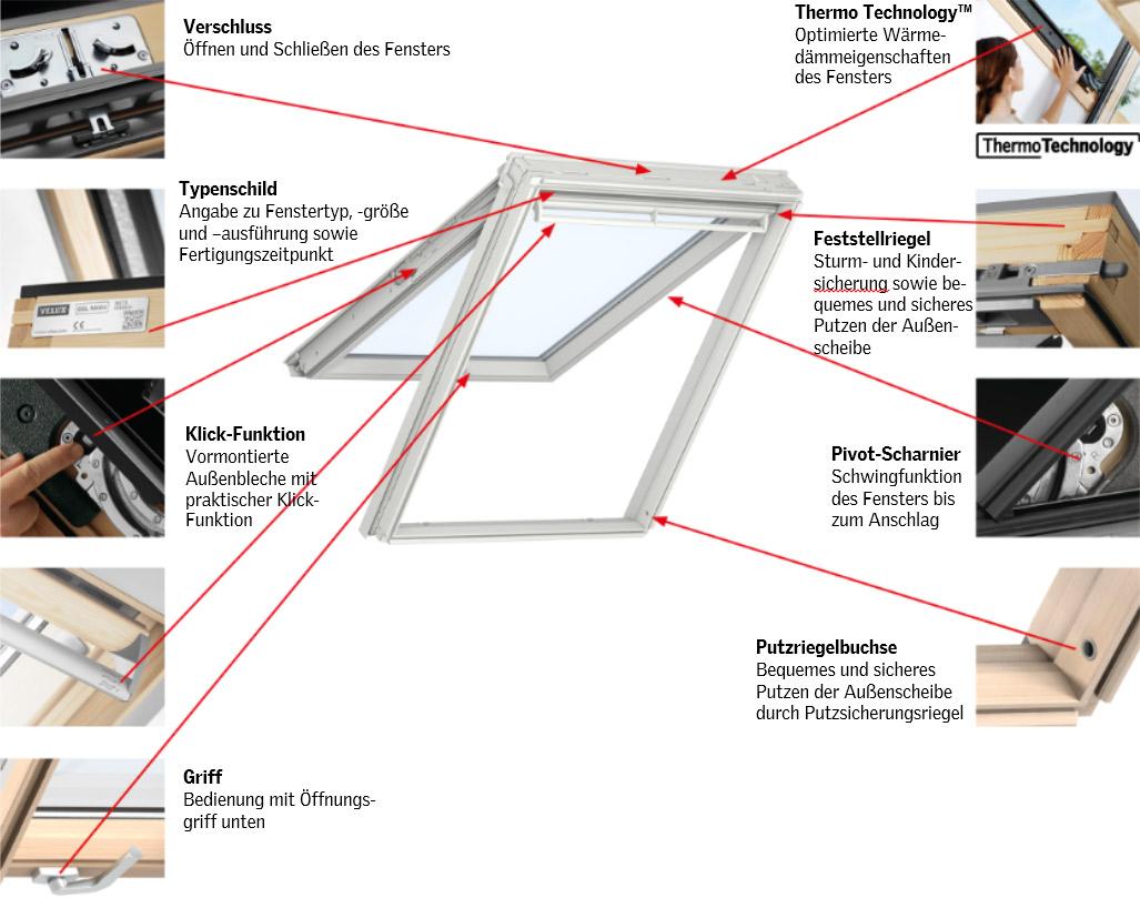 technische details f r velux klapp schwingfenster. Black Bedroom Furniture Sets. Home Design Ideas