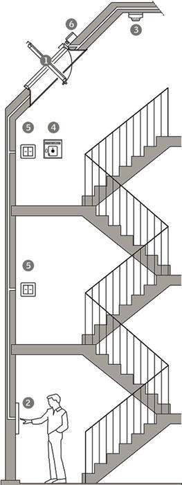treppenhaus technische zeichnung. Black Bedroom Furniture Sets. Home Design Ideas