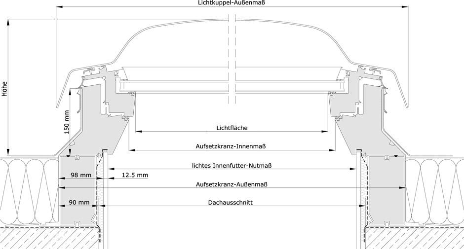 Flachdach fenster detail  VELUX Flachdachfenster mit Flachglas | Belüftung