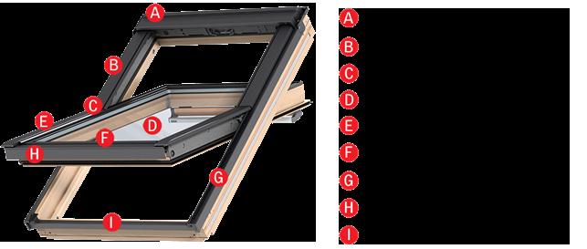 Velux Dachfenster Rollo Reparieren With Velux Dachfenster