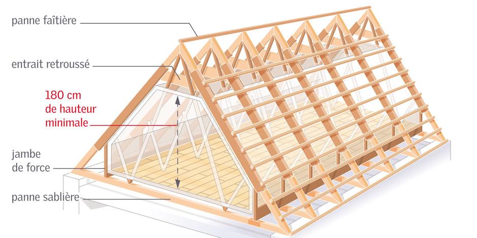 great les solutions de charpente with prix d une charpente. Black Bedroom Furniture Sets. Home Design Ideas
