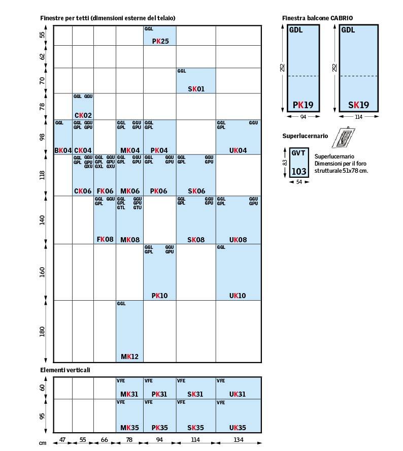 Misure delle finestre velux per tetti a falda tetti piani for Catalogo velux pdf