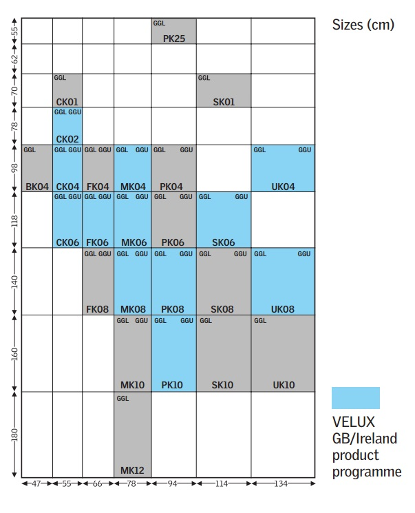 velux window size chart old velux window codes velux. Black Bedroom Furniture Sets. Home Design Ideas