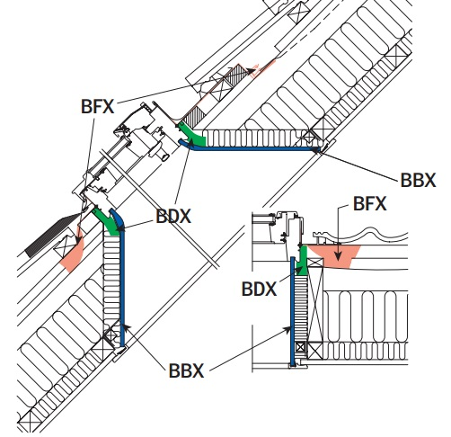 Technical Details Centre Pivot Roof Windows