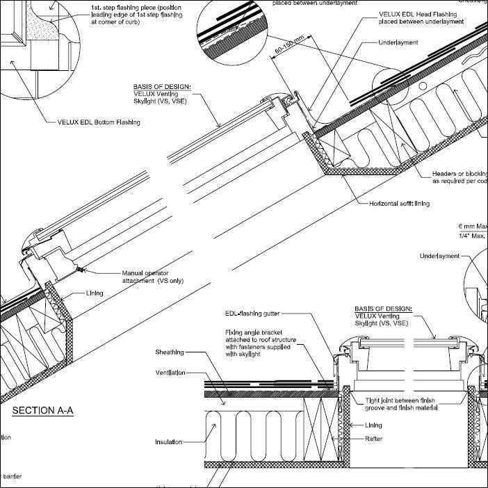 installation instructions velux rh velux com au VELUX Skylight Size Chart VELUX Skylight Size Chart