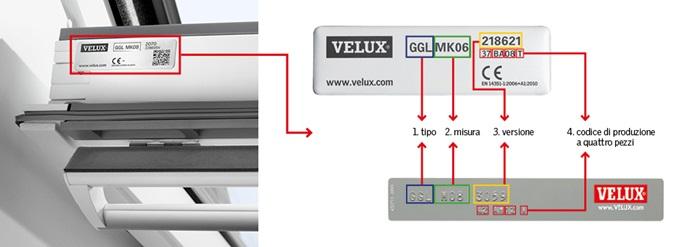 Scheda Tecnica Velux Ggl.Registrazione Delle Finestre Per Tetti E Delle Finestre Per Tetti