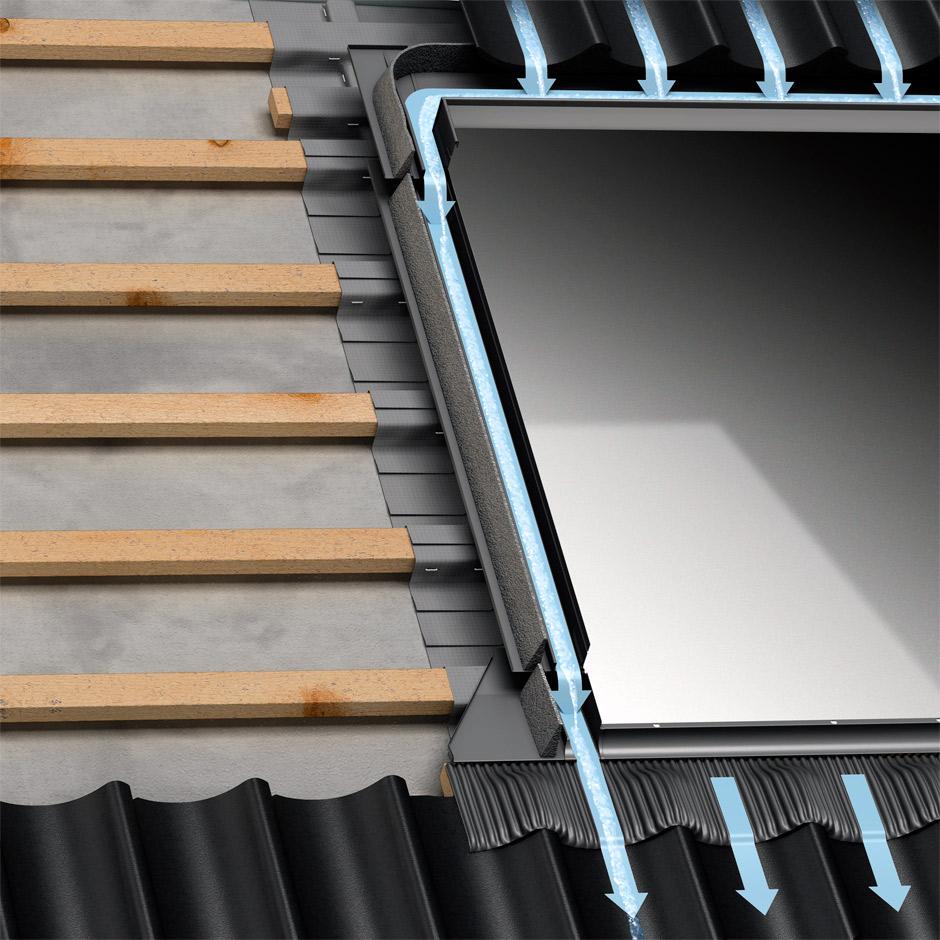 Prodotti di montaggio velux resistenti a umidit e freddo for Montaggio velux costo
