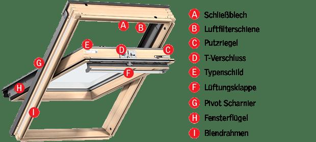 VELUX Ersatzteile Fensterkomponenten Innen