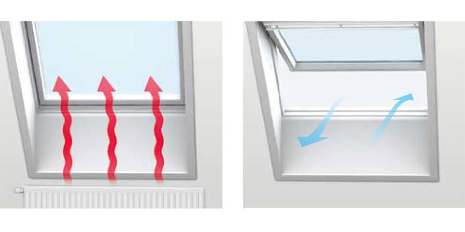 utilisation et entretien de votre fen tre de toit velux. Black Bedroom Furniture Sets. Home Design Ideas