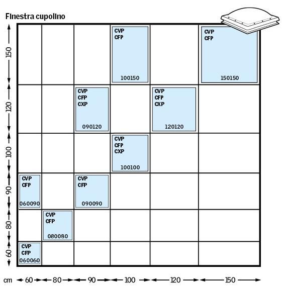 Dettagli Tecnici Finestra Per Tetti Piani Velux Per L Accesso Al