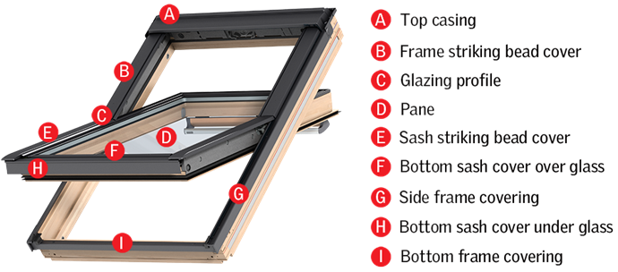 Find and order VELUX spare parts
