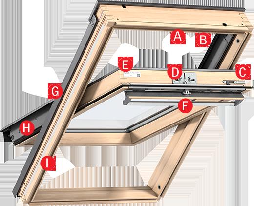 reparer store velux affordable comment reparer un store occultant with reparer store velux. Black Bedroom Furniture Sets. Home Design Ideas