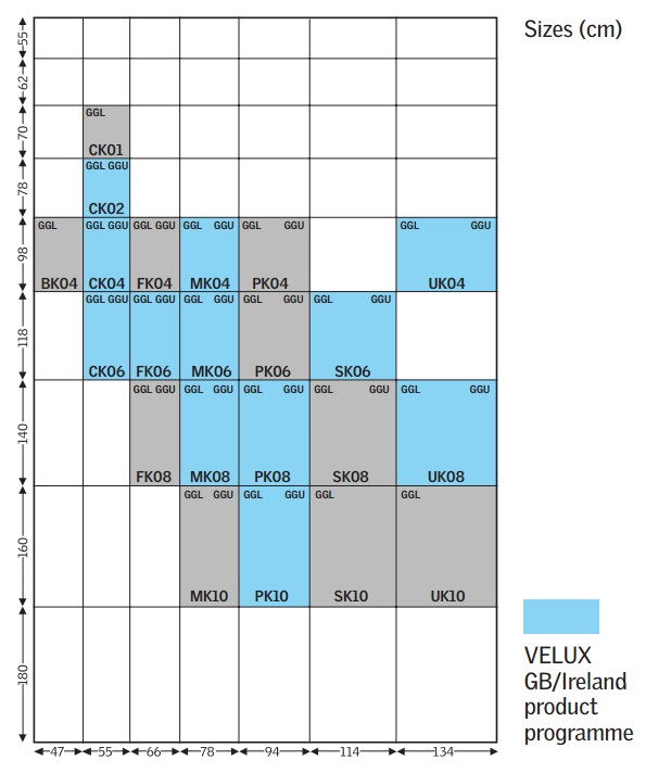 Technical details velux integra for Dimension velux gfl 1