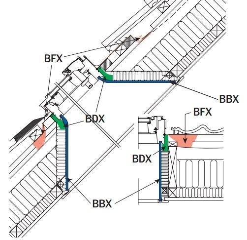 Technical Details Velux Integra. Velux Integra Roof Windows. Wiring. Velux Wiring Diagram At Eloancard.info