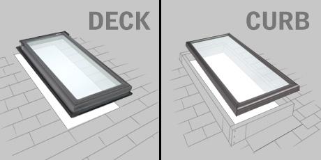 Deck Curb Comparison
